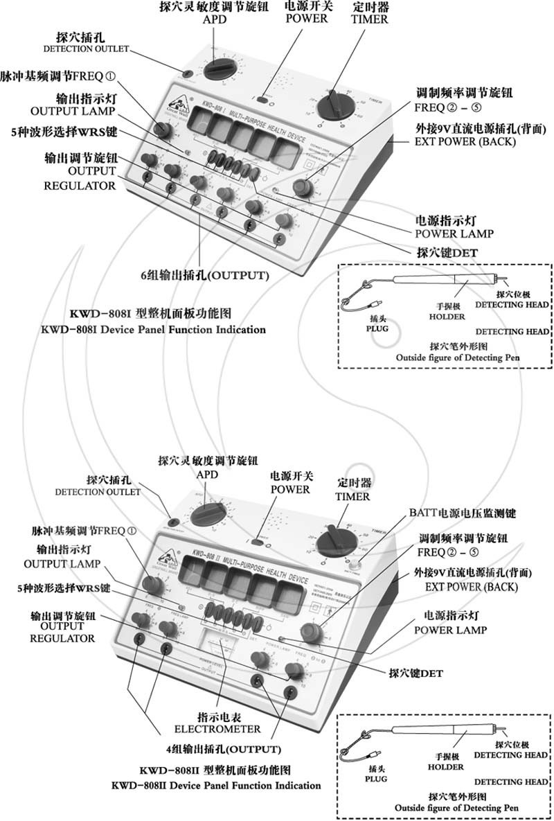 Magnificent Detail Feedback Questions About Kwd 808I 6 Channels Tens Unit Multi Wiring Cloud Tobiqorsaluggs Outletorg