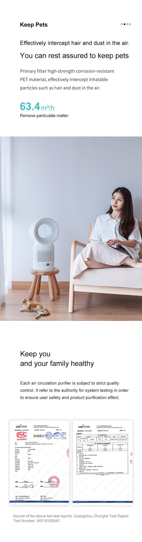 Factory Wholesale Indoor Home Office Desktop Air Filters ...