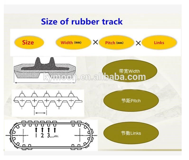 Rubber track chassis /rubber track conversion system kits rubber track undercarriage