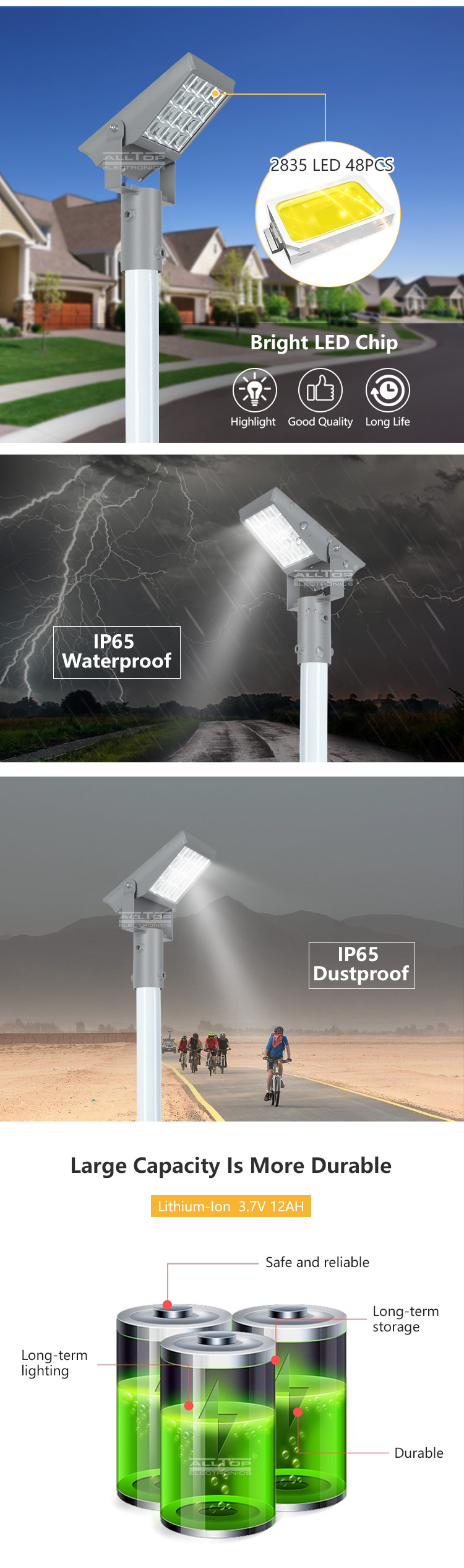ALLTOP 2020 Newest design waterproof outdoor 8w 12w integrated all in one solar led flood light