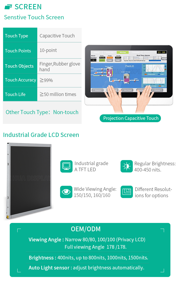 Wall mounted/Desktop 10 touch screen industrial android panel all in one pc