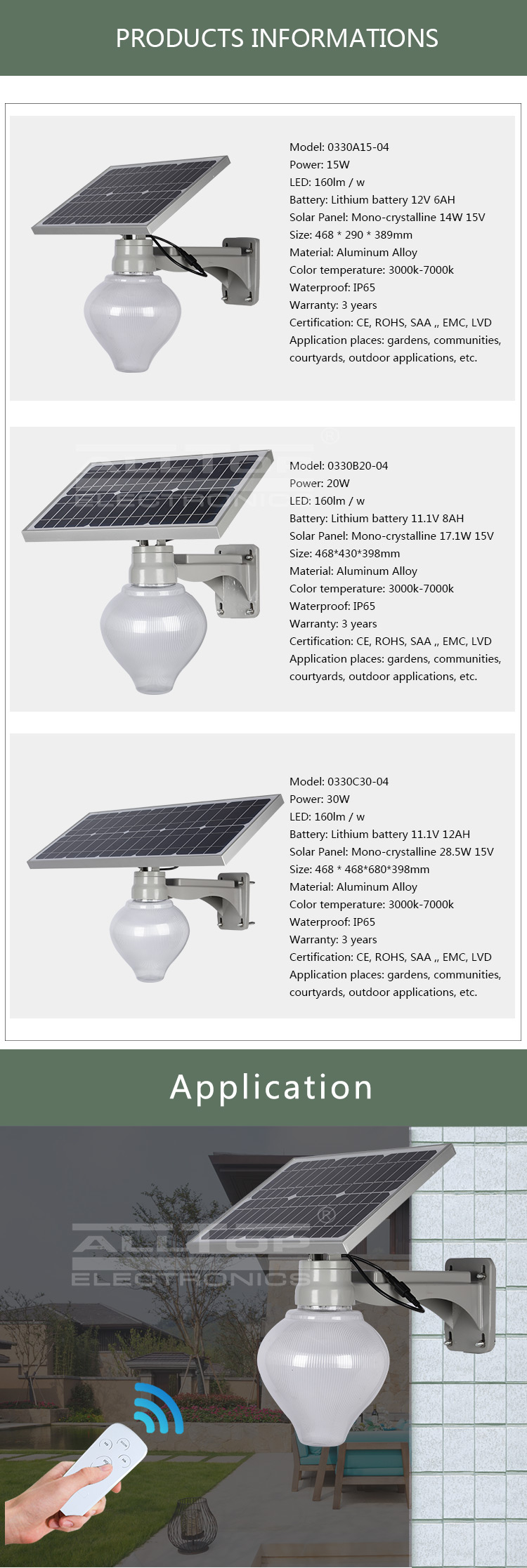 High power Outdoor IP65 waterproof ip66 100w 120w 150w 200w led street light price