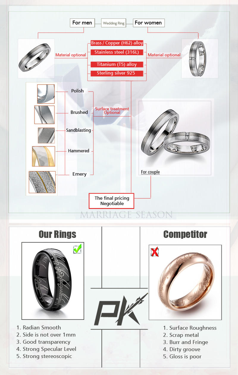 wedding rings gold 316L Stainless Steel Gold Plated Couple Ring Fashion Design Ring for Men for Women