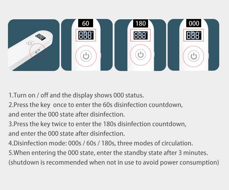 2020 neue Ankunft Haltegriff Tragbare LED UV Desinfektion Lampe wiederaufladbare