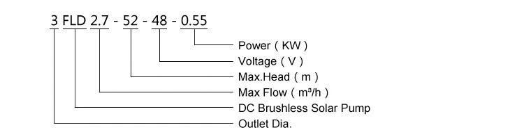 Fabricación de bombas solares 5hp 1 pulgada 12v 24v bombas de pozo profundo de acero inoxidable bomba sumergible de pozo para riego agrícola