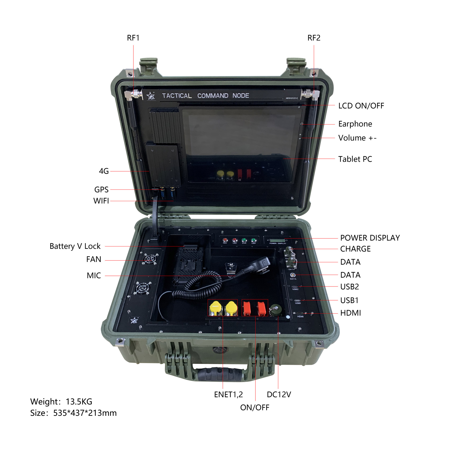Light weight transceiver cofdm ip mesh command and control center network equipment for drone