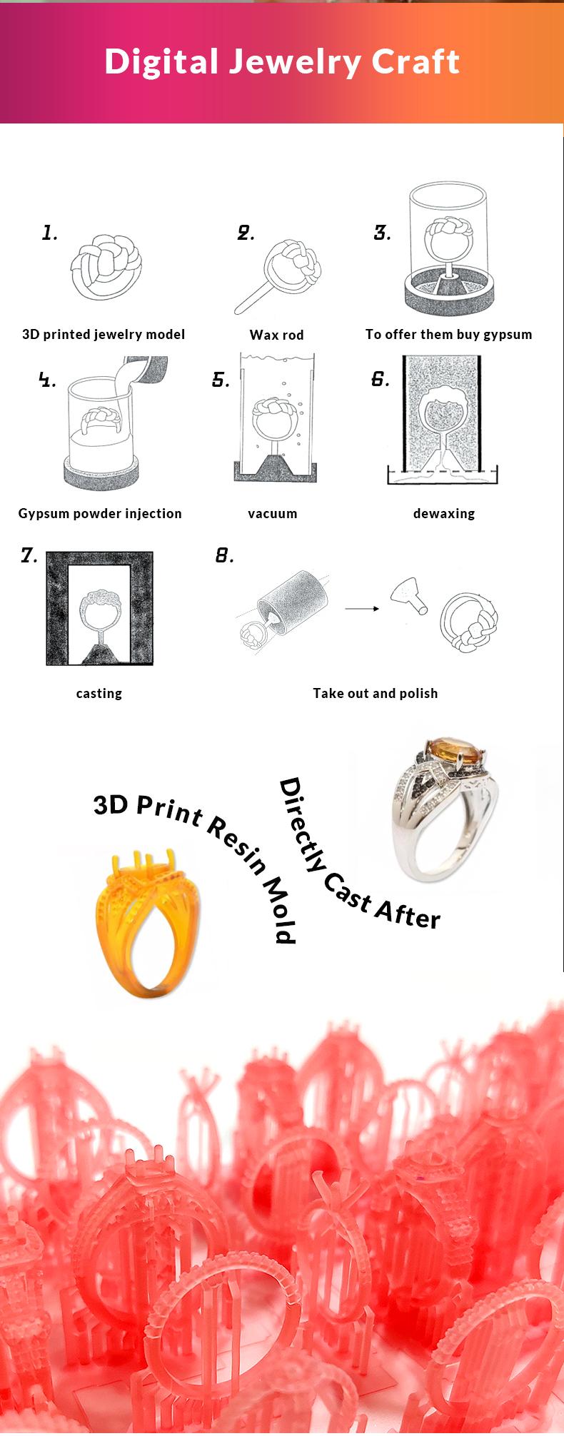 Ifun 品質保証ジュエリー鋳造 100% 残基なしバーンアウト緑色液体プリンタ用樹脂 405nm 液晶 dlp 3D プリンタ