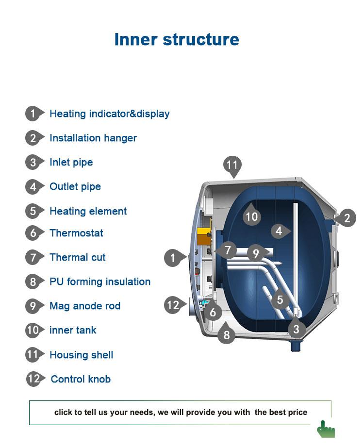 미니 히터 유형의 뜨거운 물 전기 히터
