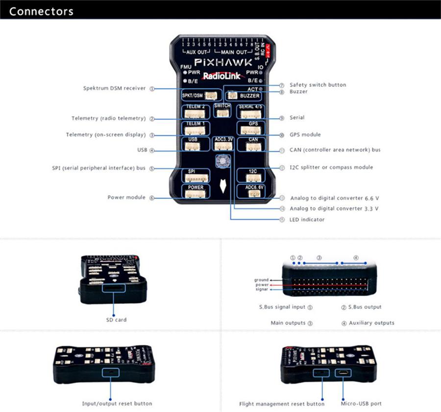 Radiolink Pixhawk PIX APM Flight Controller Combo with GPS Holder SE100 GPS Combo Buzzer 4G SD Card Telemetry Module Mounting