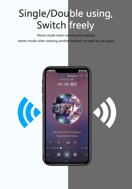 EH302 Mini Stereo Bass Tws Wireless Bluetooth Earphone