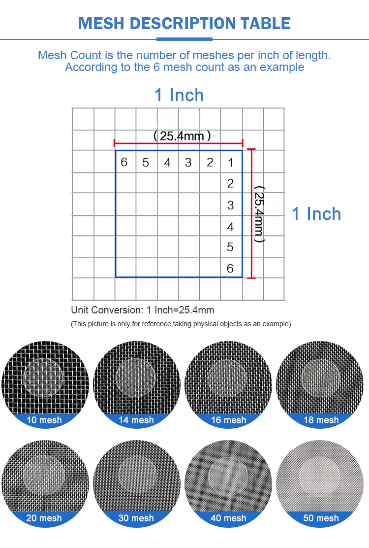 304/304L/316/316L Stainless Steel Wire Mesh