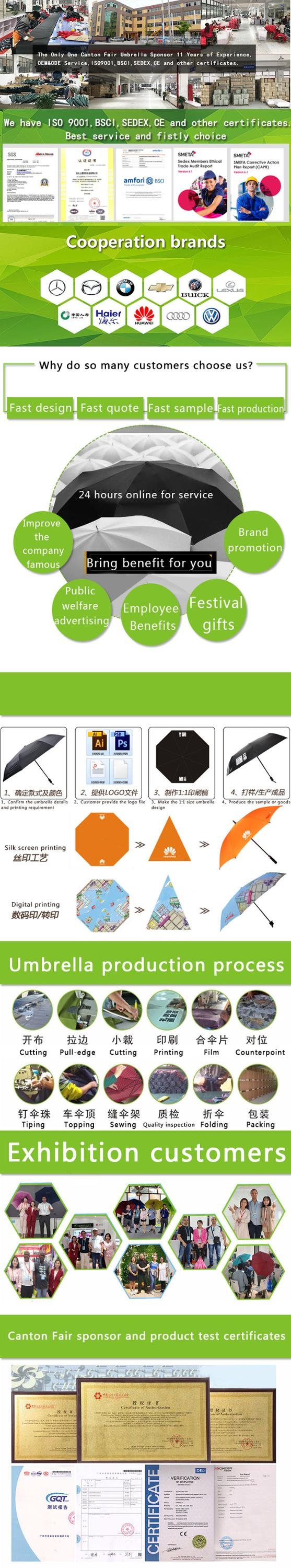 Polyester Fabric Waterproof Outdoor Patio Umbrella