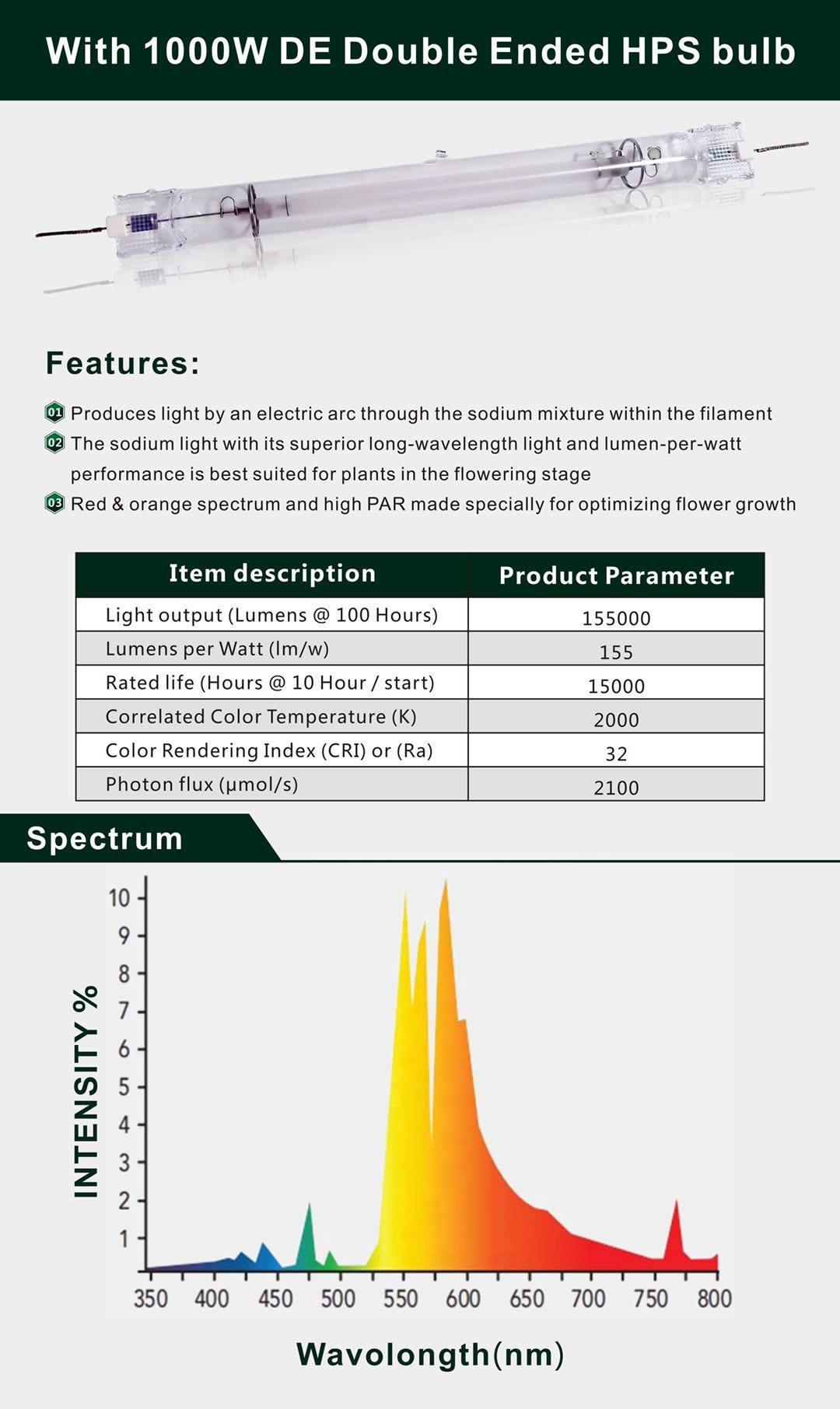 더블 끝난 HPS 1000W HID 조명 세 컬러 LED 지시자 표시 작업 상태