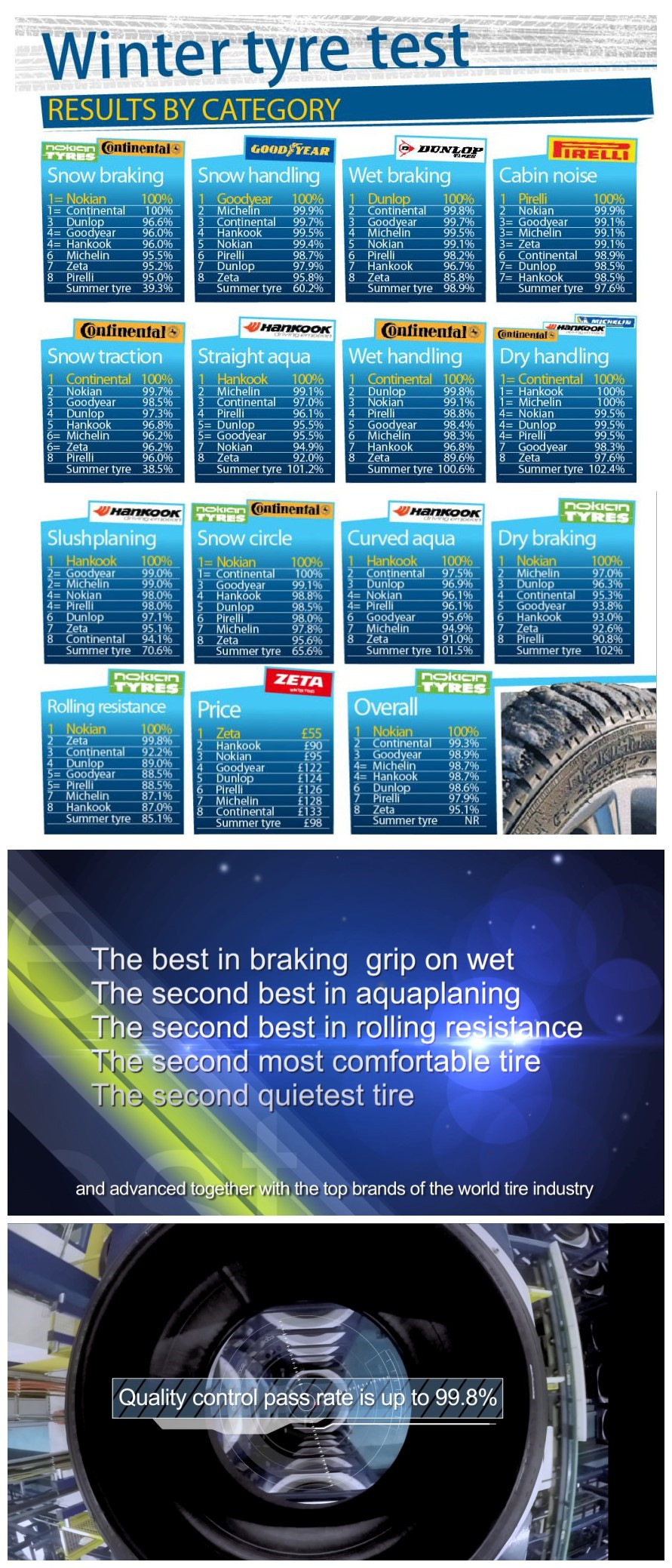 Nieuwe autoband 165 65 r14 175 65 r14 met best verkopende nieuwe radiale autoband maten