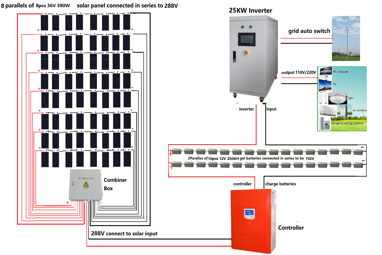 25kw solar system.png