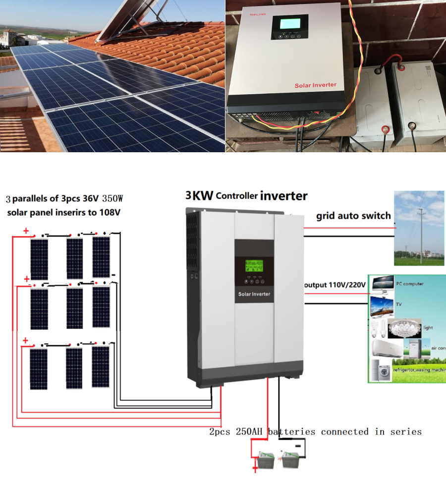 3kw solar system.png