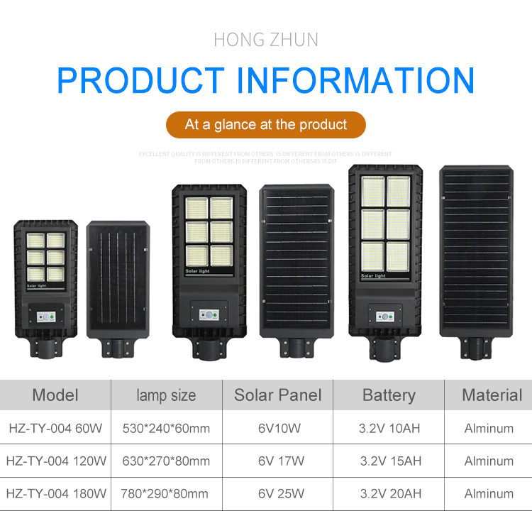 IP65 outdoor waterproof aluminum 60w 120w 180w integrated all in one led solar wall lamp