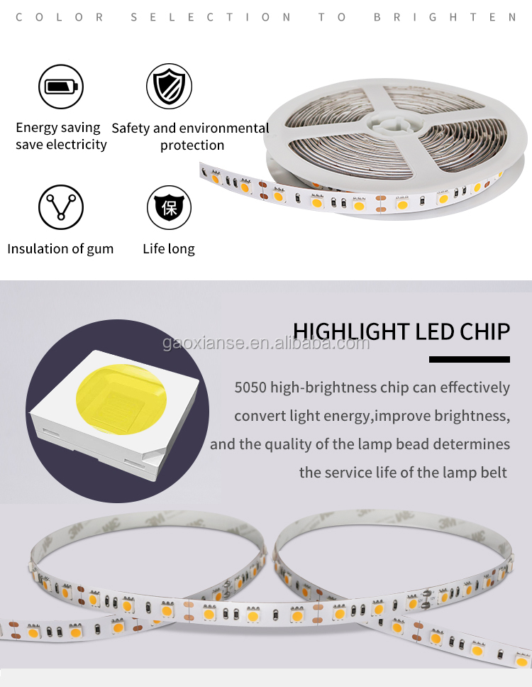 12V24V 5050SMD 60led/M CRI96  Warm White Natural White White R9>90 flexible Interior lighting decoration led strip