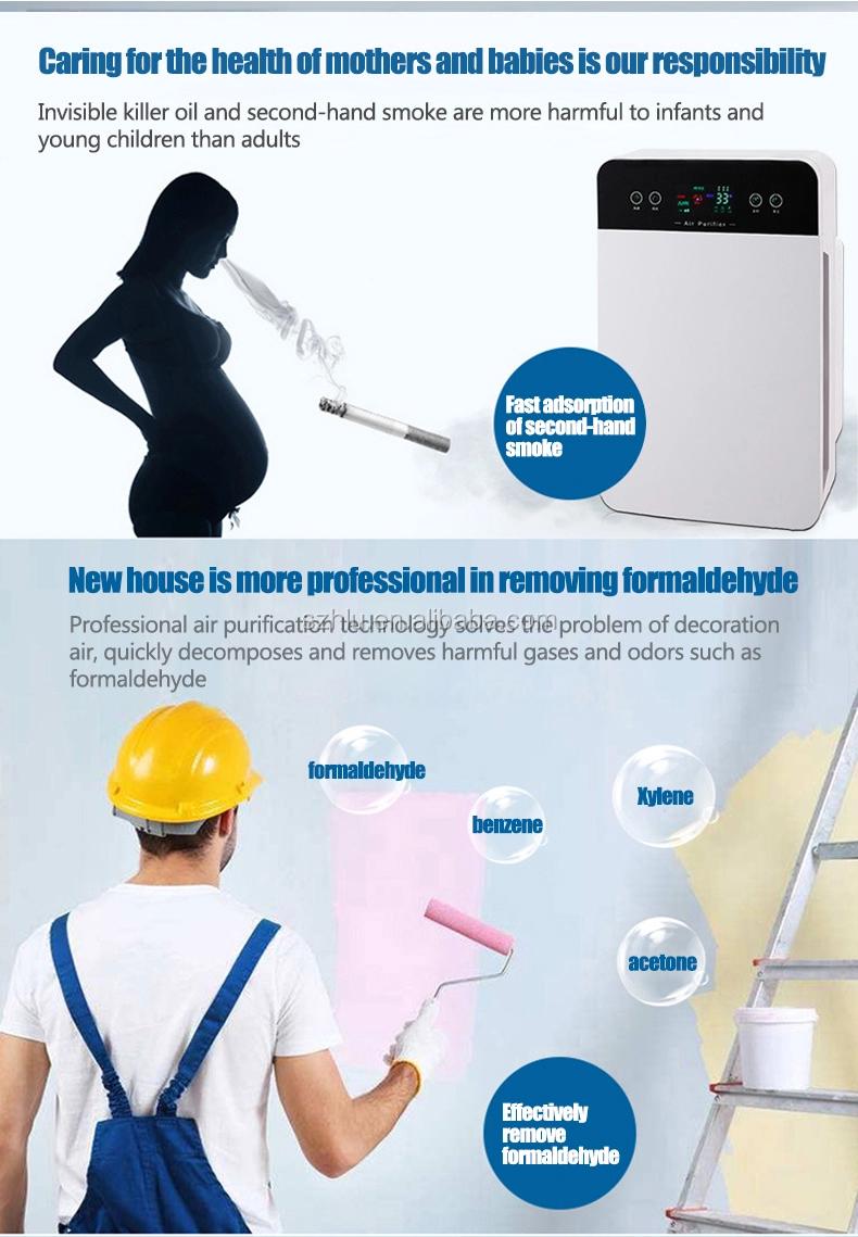 Горячая продажа amazon портативный воздухоочиститель очиститель воздуха с HEPA фильтром