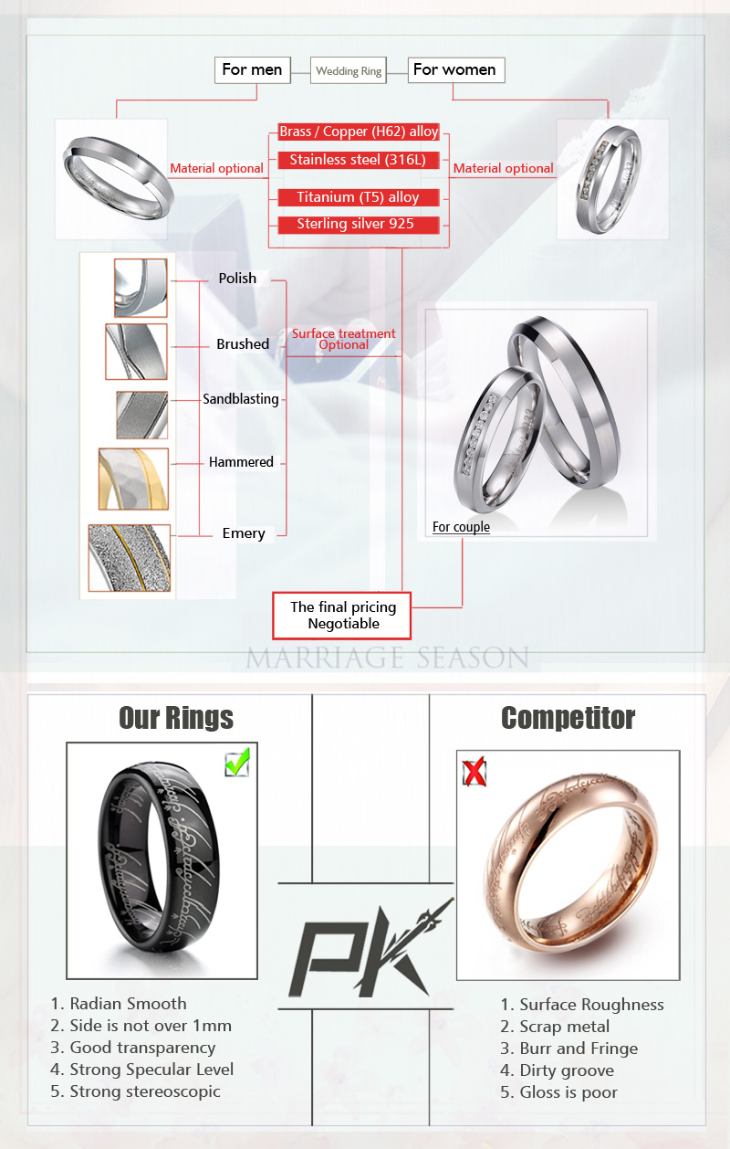 Factory Supply dummy engagement rings jewellery greek keys 8k diamond gold engagement ring wedding ring