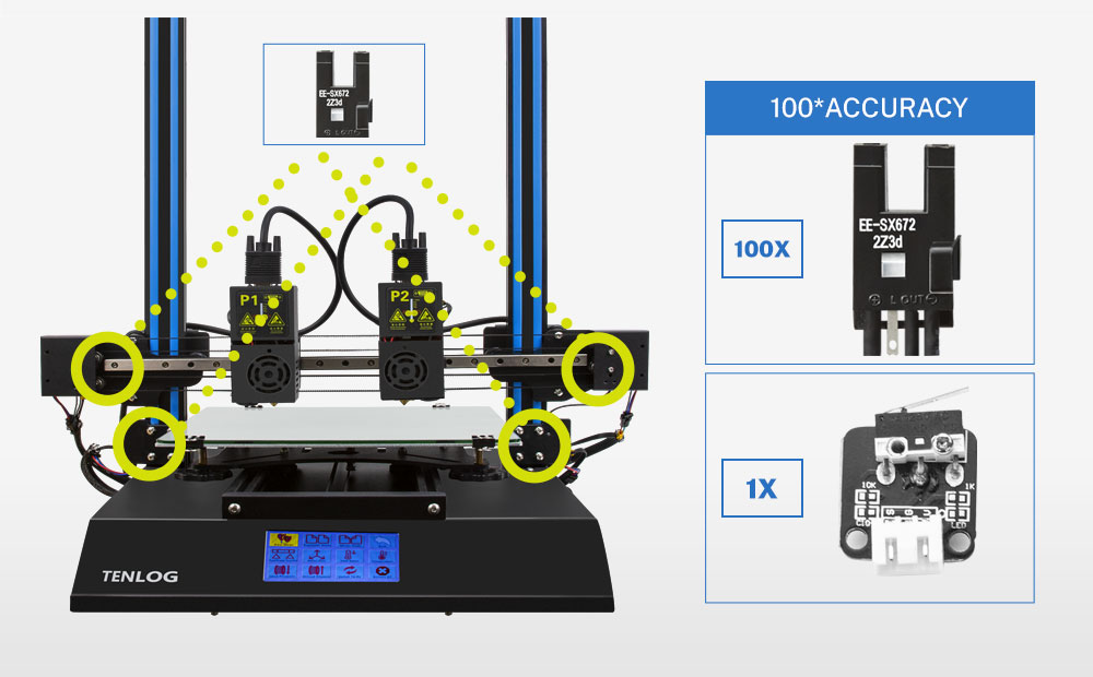 DHL Free Shipping TL-D3 Pro Independent Dual Extruder FDM 3D Printer with Touch Screen, Support PVA TPU ABS PLA