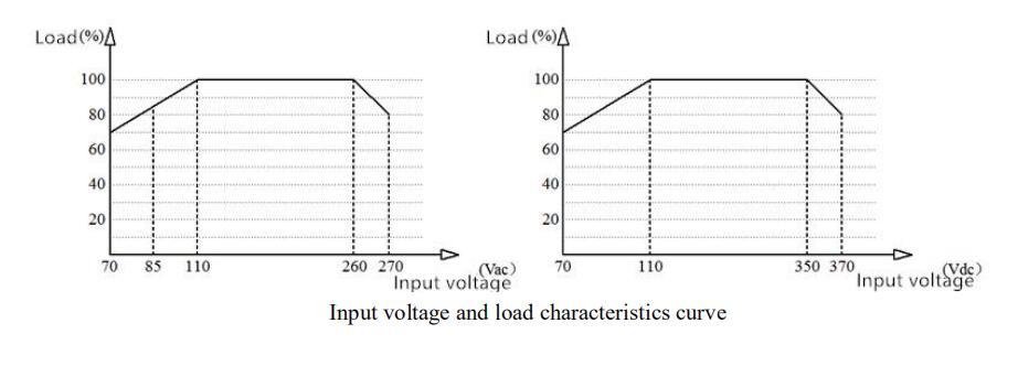 HLK-2M05 AC-DC 220V to 5V 2W Buck Step Down Power Supply Module Converter Intelligent Household Switch CE
