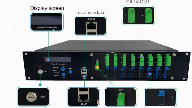 Được Xây Dựng-Trong Wdm 16 32 Cổng 19dBm 23dBm 24dBm CATV Edfa 1550nm CATV Khuếch Đại Optico Amplificador Edfa