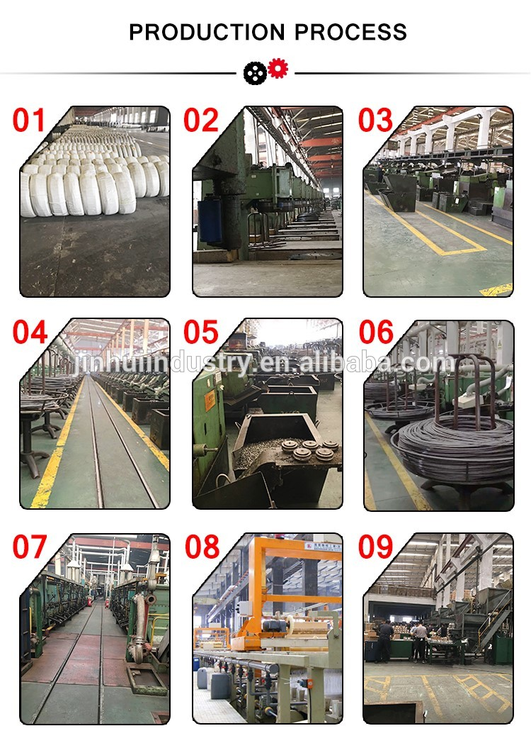 Fabriek goedkope prijs transportband side geleiderail klem aansluiten onderdelen container huizen