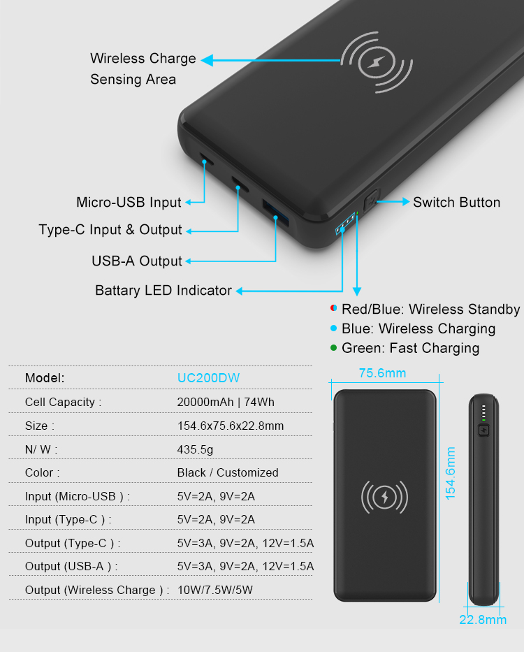 Portable 18W PD 3.0 Wireless Power Bank 20000mAh Double USB Fast Charging
