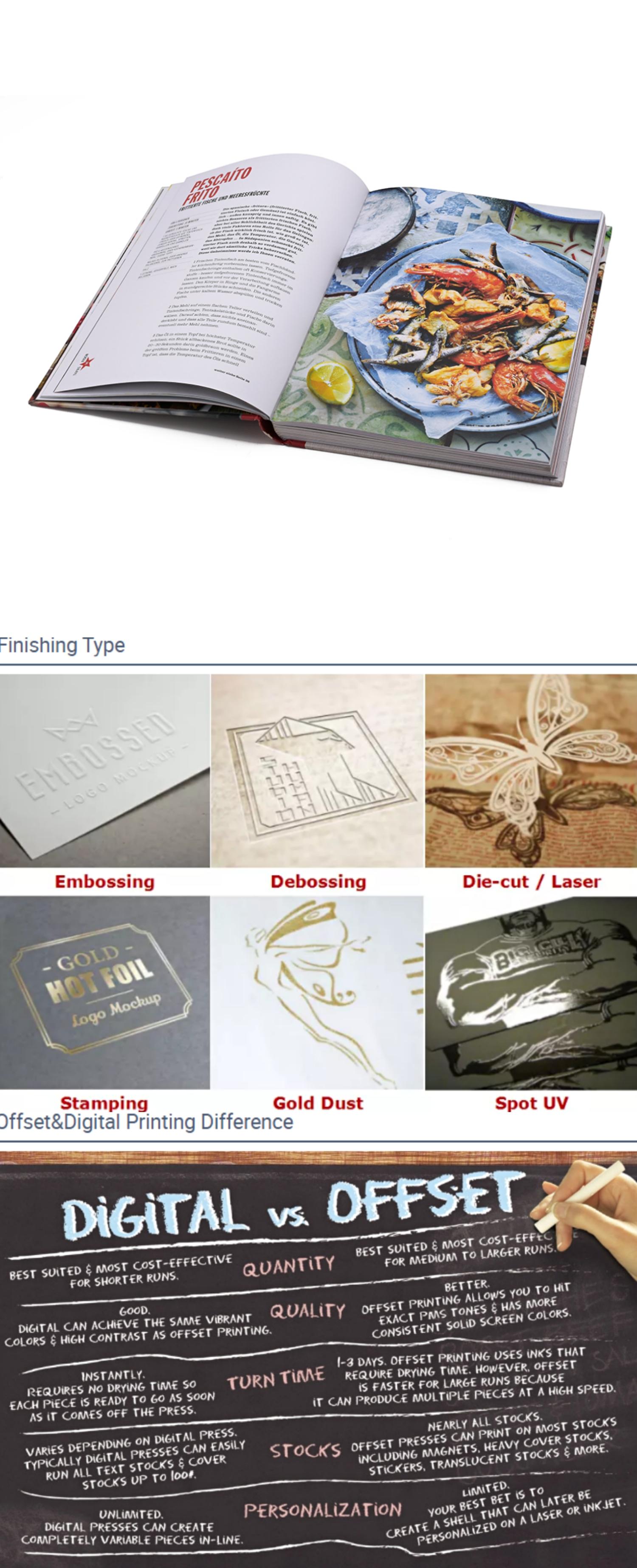 2020 Новое хорошее качество быстрая доставка Индивидуальный Дизайн Красочная профессиональная книжная печать