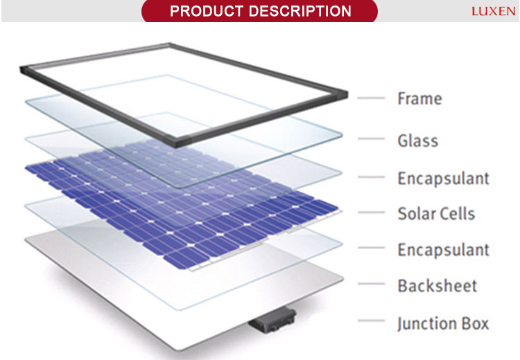 New hot products on the market full black photovoltaic power plants solar kit