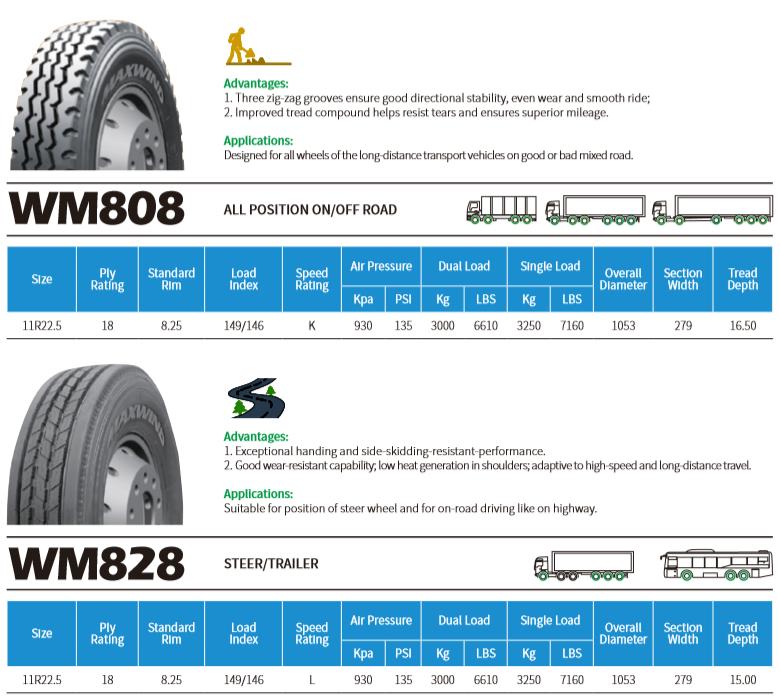 プロモーション価格トレーラー 385 65 22.5 トラックタイヤ