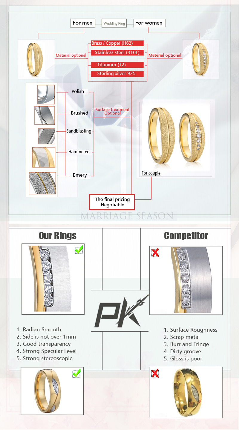 Professional customized gay men ring finger gold plated ring design wedding rings for couples set gold for mens and woman