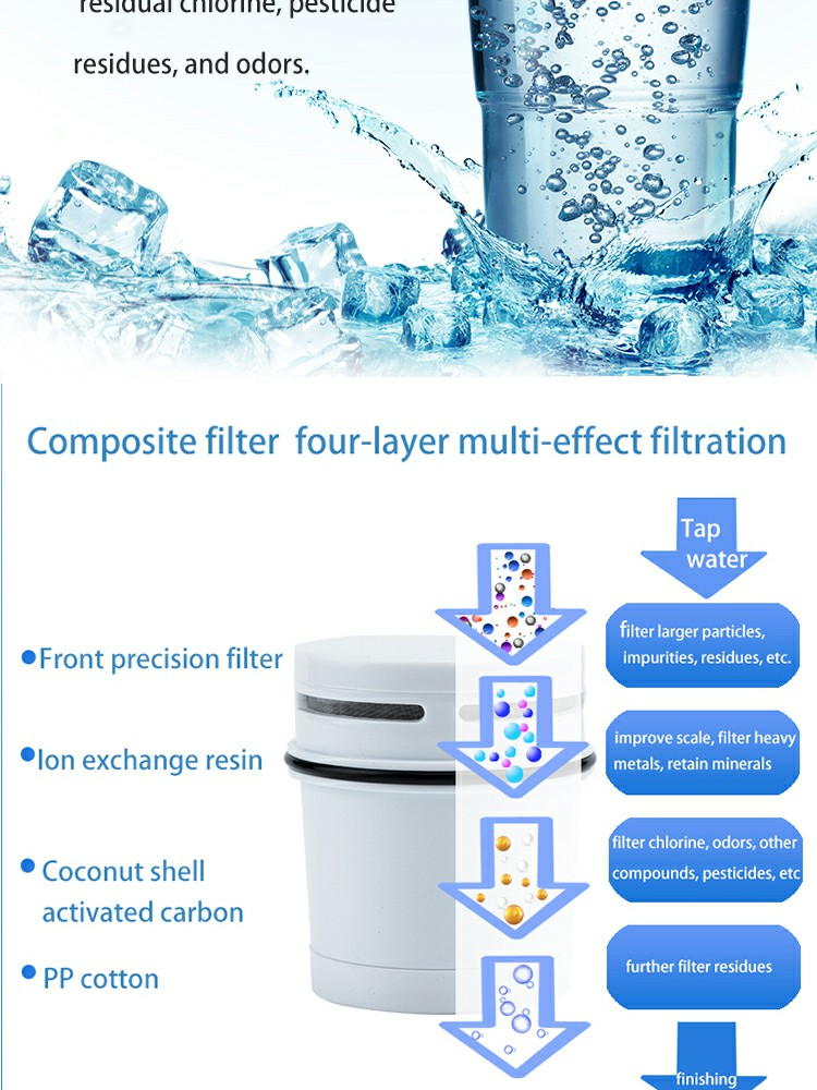 New style simple convenient water purification jug easily installed water filter jug