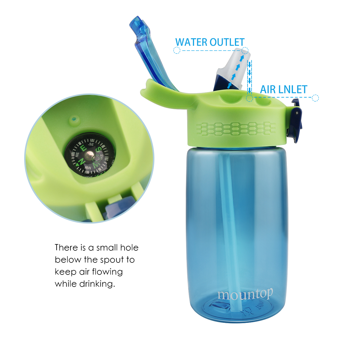 2020 new bpa free plastic straw water bottle for kids
