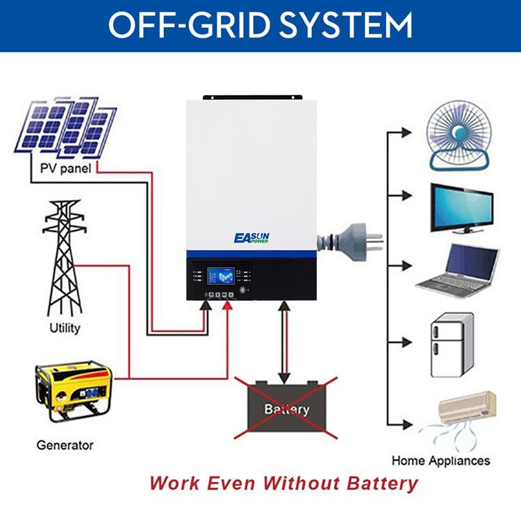 EASUN POWER 3000W 230Vac 24Vdc 80A Bluetooth 3000VA Hybrid MPPT Solar Power Inverter with 500Vdc PV Input