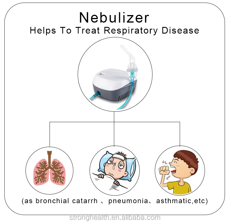 Hospital Use Medical Devices Compressor Nebulizer Machine ...