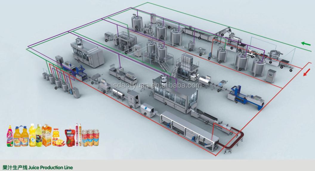 Tùy chỉnh tập trung trái cây hộp Nước Trái Cây Dây Chuyền Sản Xuất Nước Trái Cây Tự Động Dây Chuyền Sản Xuất