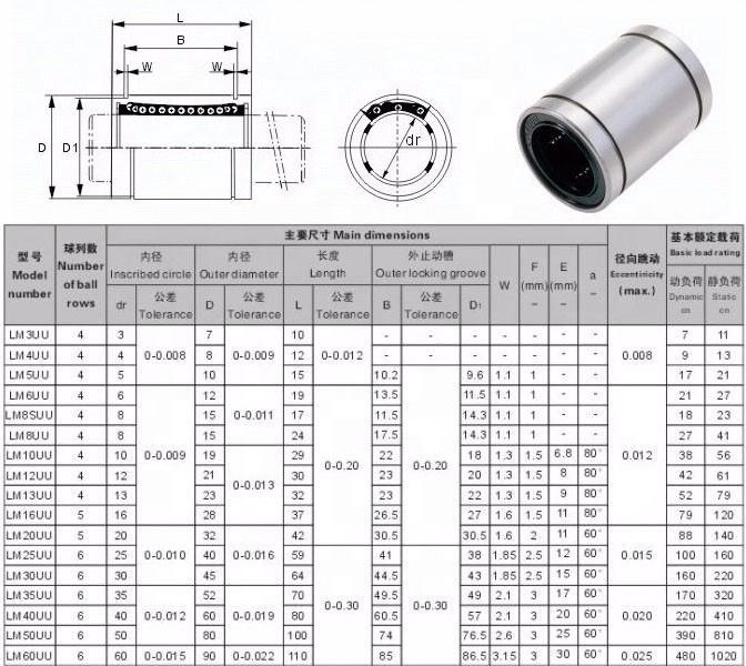 Liner bearing (4)