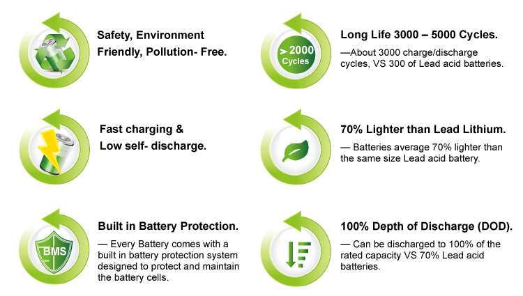 Solar Deep Cycle Lithium Ion Battery 12V 200Ah BMS LiFePO4 Batteries for Energy Storage Inverter
