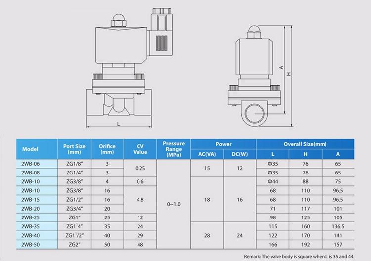 COVNA 2 Weg Normal Geschlossen Direkt Wirkenden Messing Magnetventil für Wasser, Öl, Diesel Öl und Kraftstoff Öl