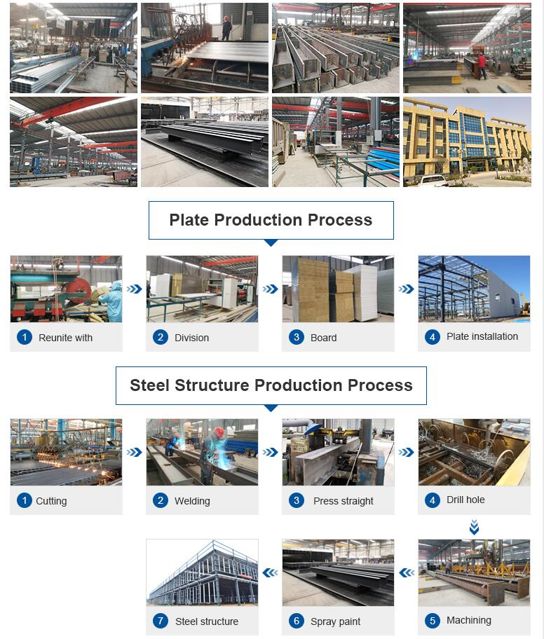 prefabricated buildings steel structure warehouse workshop