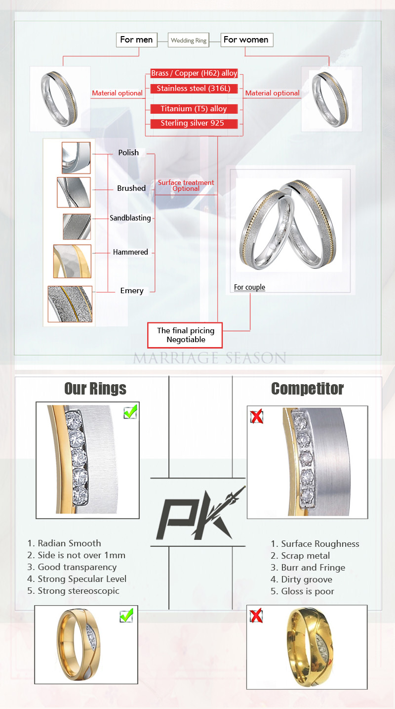Factory direct sale classic wedding ring fashion jewelry
