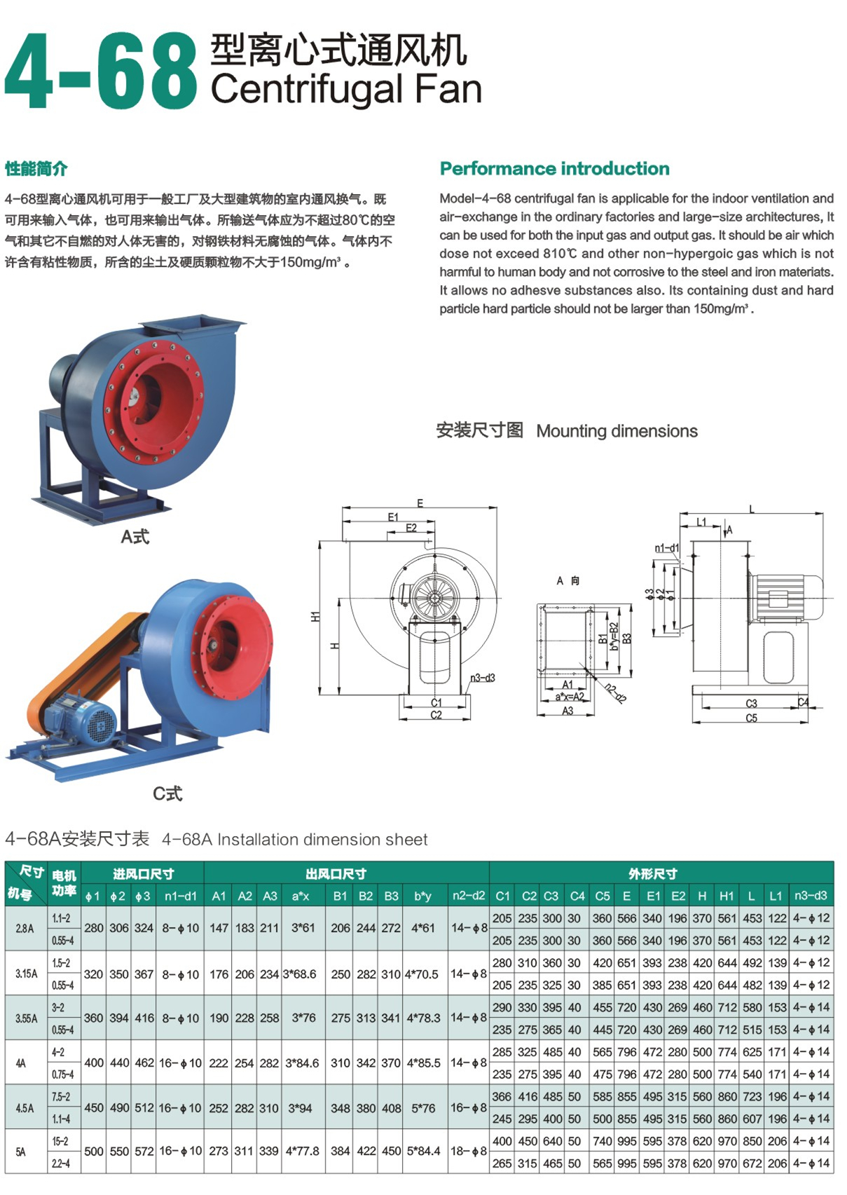 High Pressure Centrifugal Fan 4-68 Large Restaurant Ventilation Blower