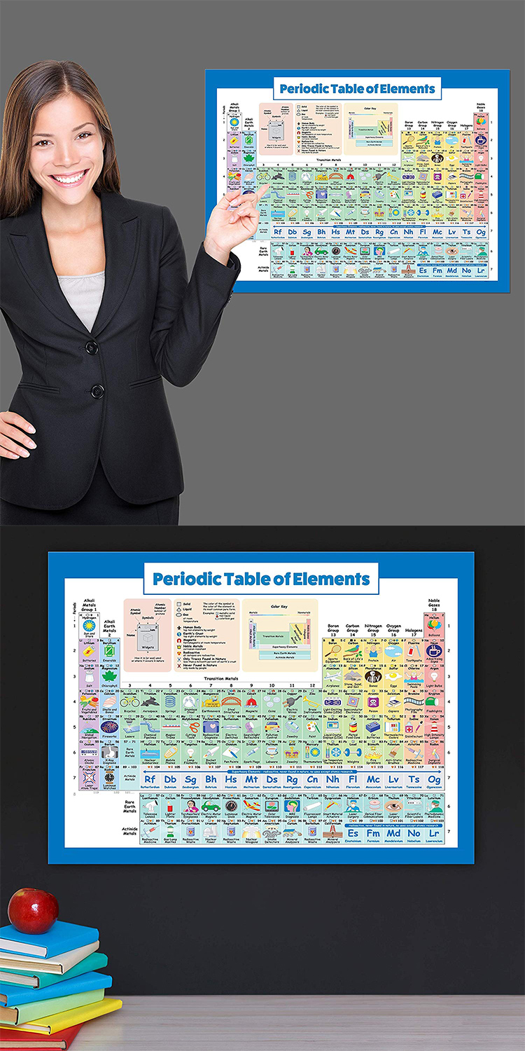 Large Antique Periodic Table Art Poster Display with Elements for Kids