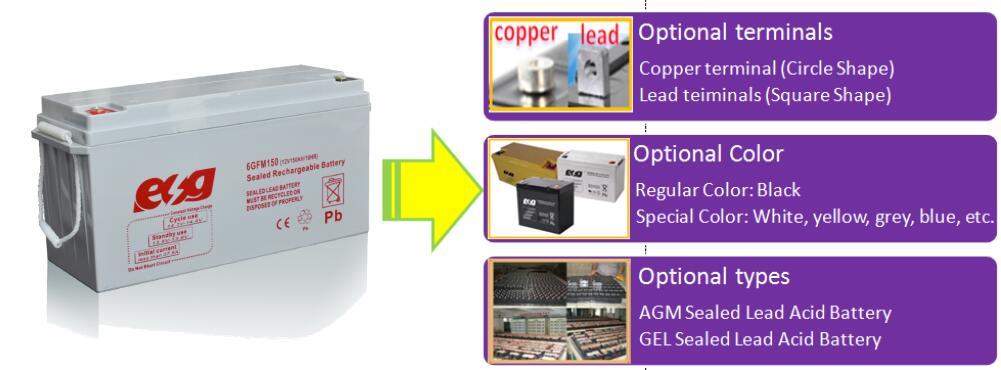 עבור אנרגיה סולארית באיכות גבוהה 12v 100ah נטענת agm GEL UPS אחסון סוללה