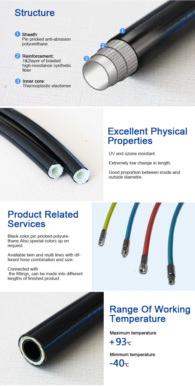 SAE 100 R7 Standard R7 Thermoplastic Hose Manufacturers Hydraulic Hose R7