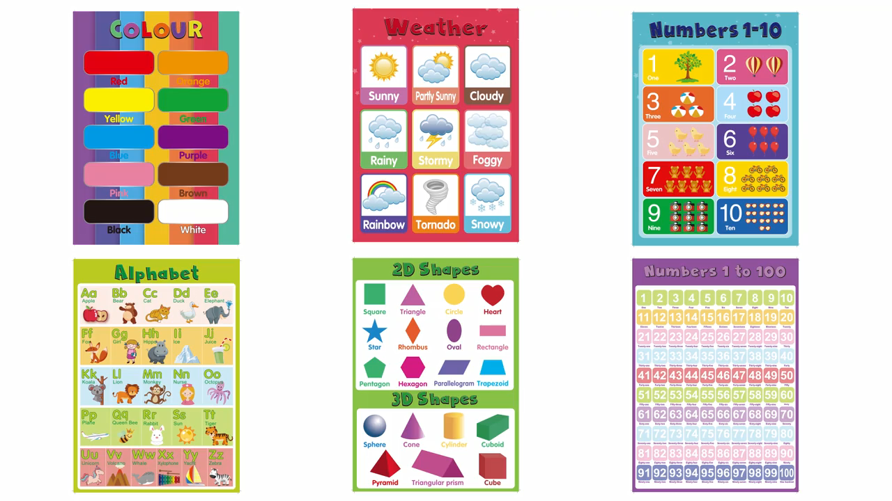 ملصقات تعليمية مخططات التعلم المبكر ديكورات الفصول الدراسية ملصقات ما قبل المدرسة للأطفال الصغار والأطفال