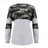 Factory Wholesale Women Long Sleeve O-neck Spliced Personalized Camouflage Pullover Sweatshirt