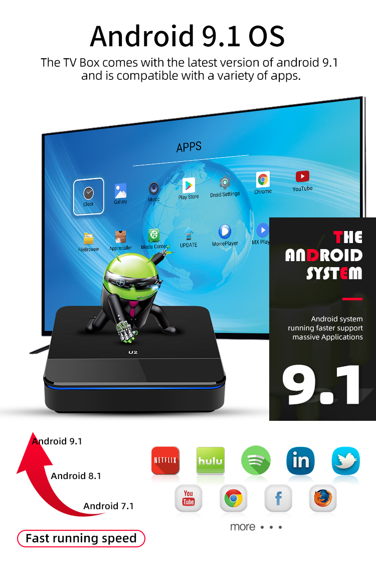 S905x3 4gb di ram 32gb di rom Set + Top + Contenitore di android 9.0 tv Box